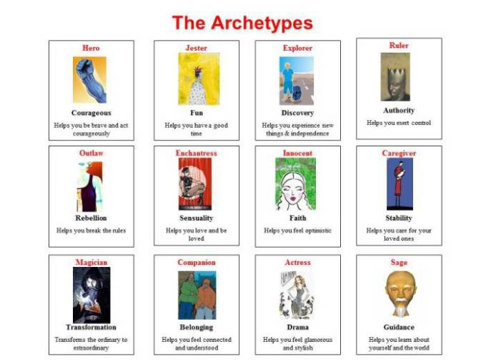 archetypes-one-pager